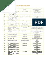 List of Literature Books-II