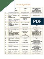 List of Art & Culture Books