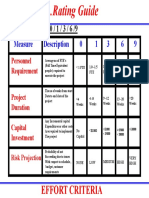 Benifit Effort Criteria NEW [Compatibility Mode]