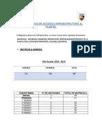 3 DIAGNOSTICO DE ACCESO E INFRAESTRUCTURA AL PLANTEL.pdf