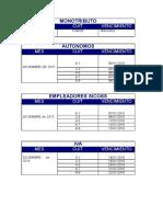 Boletín Impositivo - Enero 2016