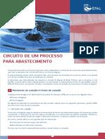 Circuito Processo Para Abastecimento 2011