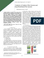 HDFS vs AFS
