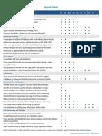 Wpox7 Version Matrix En