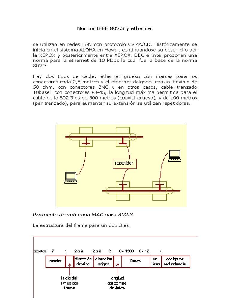 Norma IEEE 802.3 y Ethernet (1)