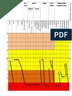 tabla Neuropsi graficar perfil.docx
