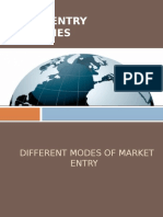 Modes of Global Market Entry