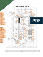 Peta Material Boiler