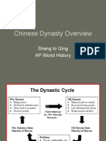 Chinese Dynasties Overview 2339