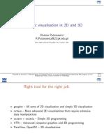 Ti Scientific Visualisation