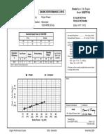 View Brochure fxzor 3029 TF 158 (1500 RPM)