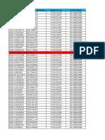 Copy of Cancel Payment Postpaid Fin Kal Xls