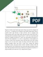 Patogenesis DA Dan Faktor Yang Berpengaruh Kasus Diskusi I