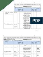 Fire Risk Assessment-Rev 001