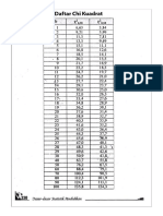 Tabel Chi Kuadrat.pdf