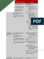 Descriptor metalurgia extractiva 1°S 2016