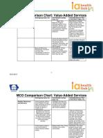 MCO's Comparison Chart