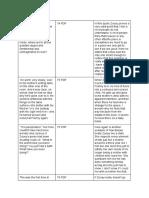 dialect journal 3 - google docs