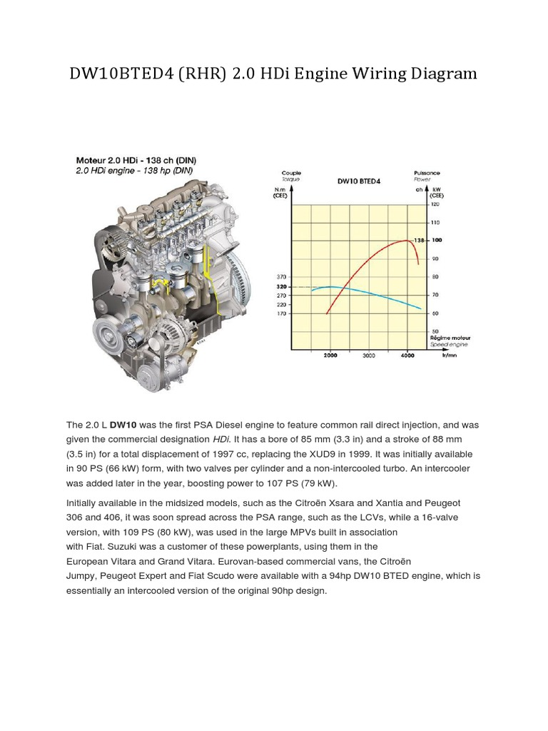 dw10bted4 rhr 2 0 hdi engine wiring diagram turbocharger valve