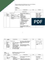 RPT Sc Form 4 2016