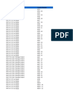 Counters Analysis P1