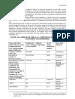 Černá listina leteckých přepravců - aktualizace k 1. 4. 2010
