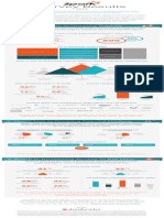 2015 Spark Survey Results – Infographic from Databricks