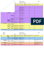 Generic Scorecard - Hospitality Services Manager