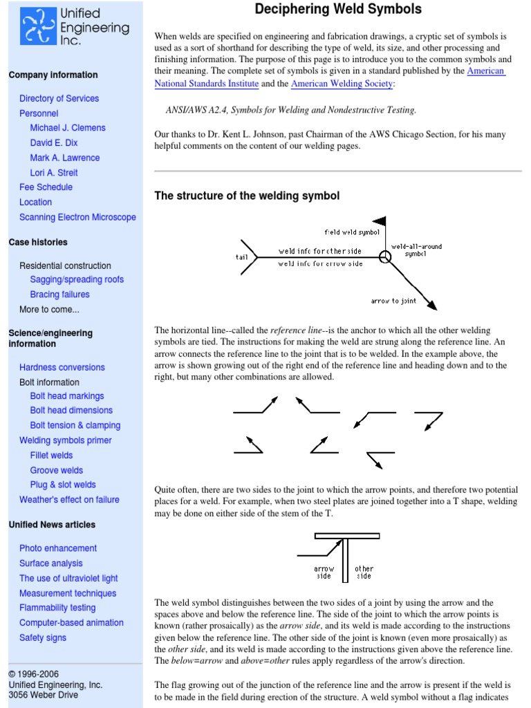 Welding Deciphering Weld Symbols Unified Engineering 2006