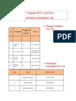 22nd August 2015 Job Fair Shortlisted Candidates List