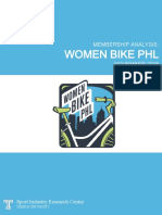 Women Bike PHL 2015 Survey