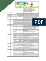 Programa Caaguazu 2015