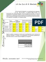 LISTA INICIAL.pdf