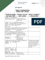 Tabla Comparativa Perfil Del Tutor