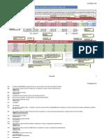 Práctica Excel