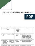 Interaksi Obat-obat Antimikroba
