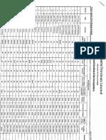 Fire Extinguisher Details Checklist Report