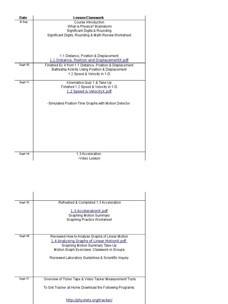 Worksheets Graphing Motion Worksheet unit 1 acceleration velocity