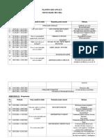 Planificare Anuală Gr. Mare