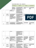 Year 2 Kssr English Scheme of Work Part 3