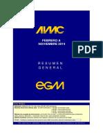 Resume Gm 314
