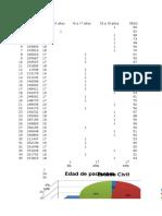 Tabla de Proyecto Para Graficos