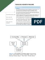 Patofisiologi Hearth Failure