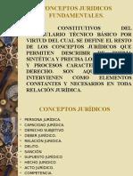 CONCEPTOS JURIDICOS FUNDAMENTALES.ppt