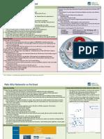 Palo Alto Networks vs Fortinet