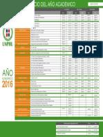 Calendario Fi Upm.Bf03 021 Pdf Fuels Cogeneration