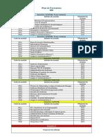 Plan de Formation SSI