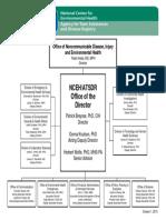 ATSDR Organizational Chart