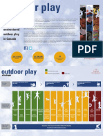 Lawson Foundation - Outdoor Play InfoGraphic