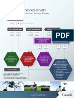 Transport Canada UAV guidelines